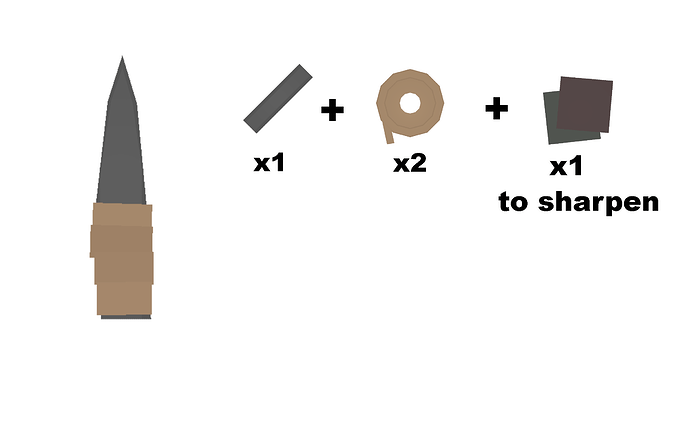More Makeshift Weapons / concepts/idea/suggestion - U4