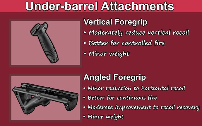 Underbarrel%20Attachments%20(a)
