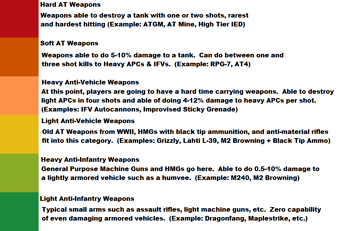 AT Weapon Tier List