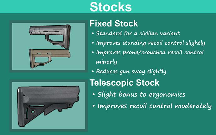 Stocks%20(a)