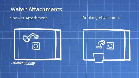 WaterAttachments