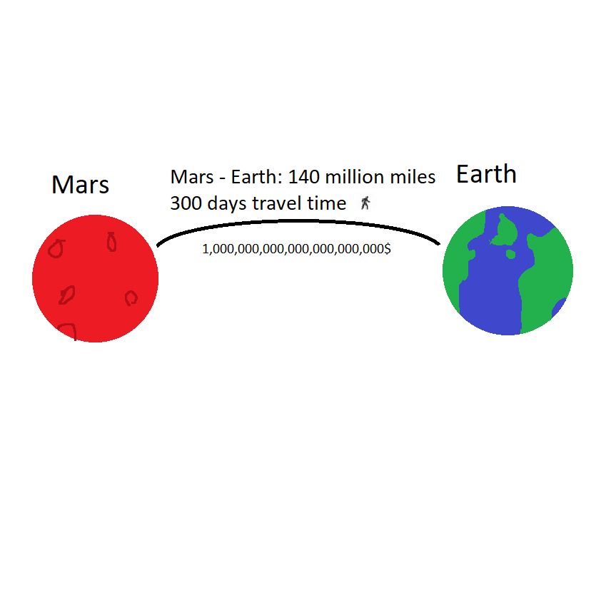 mars%20to%20earth